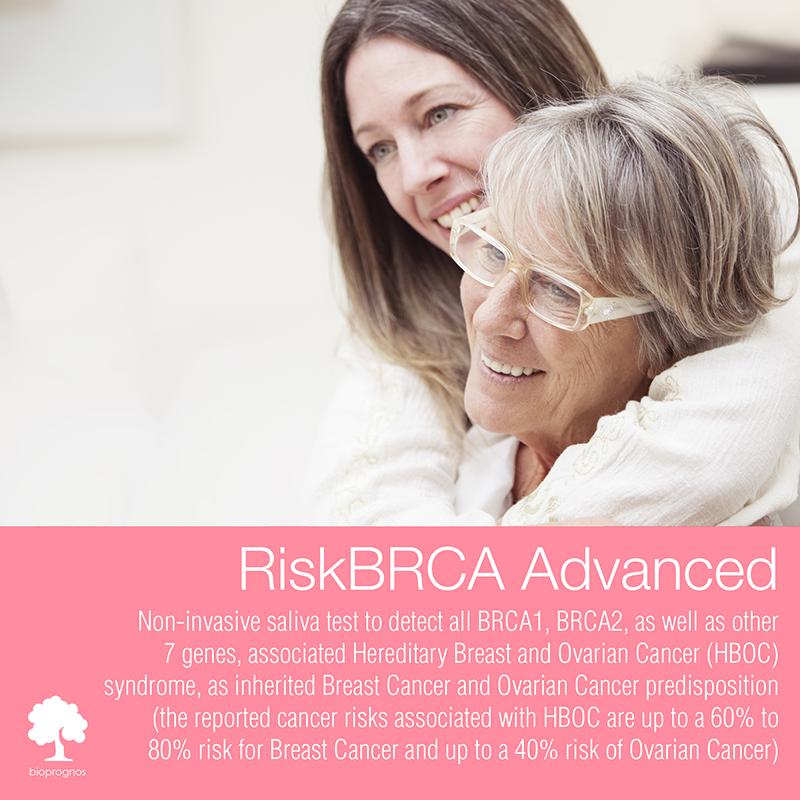 Riskbrca Advanced Bioprognos